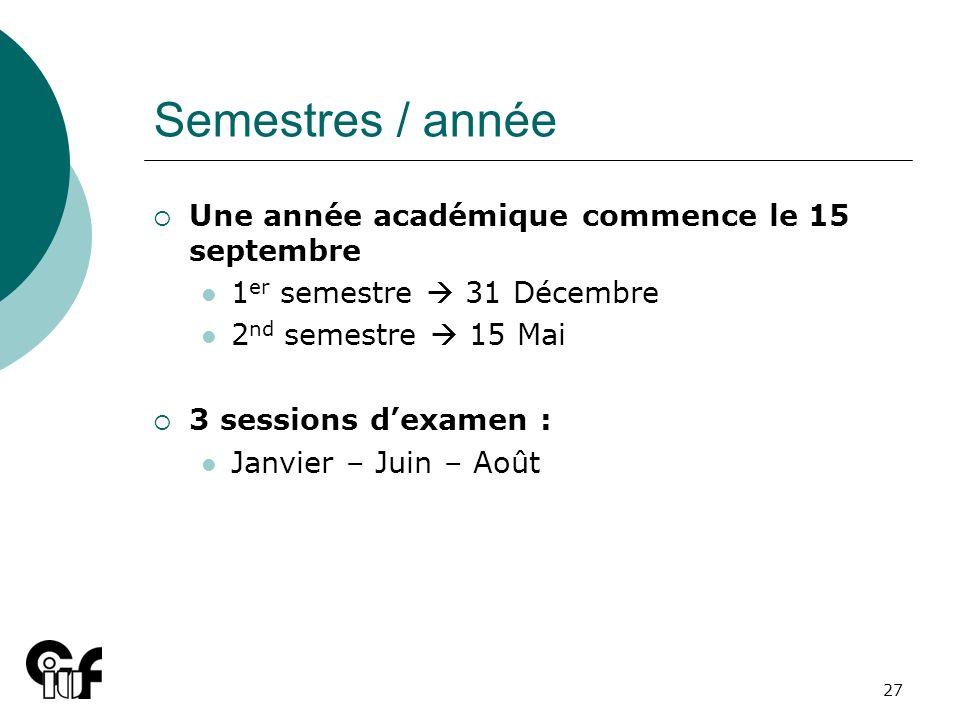 27 Semestres / année Une année académique commence le 15 septembre 1 er semestre 31 Décembre 2 nd semestre 15 Mai 3 sessions dexamen : Janvier – Juin