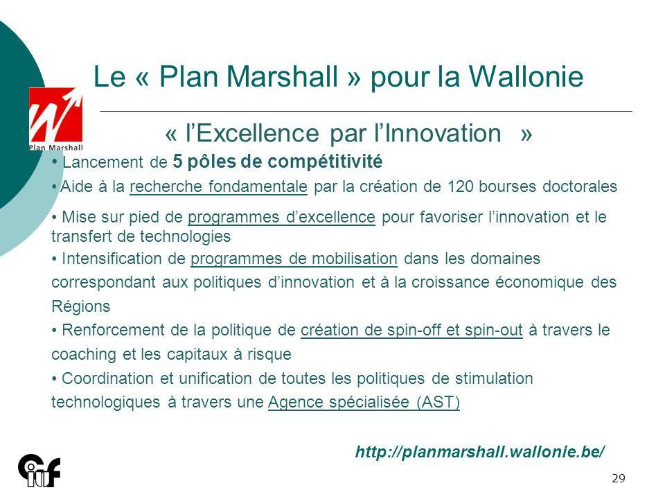29 Le « Plan Marshall » pour la Wallonie « lExcellence par lInnovation » Lancement de 5 pôles de compétitivité Aide à la recherche fondamentale par la