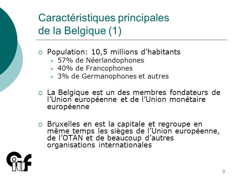 3 Caractéristiques principales de la Belgique (1) Population: 10,5 millions dhabitants 57% de Néerlandophones 40% de Francophones 3% de Germanophones