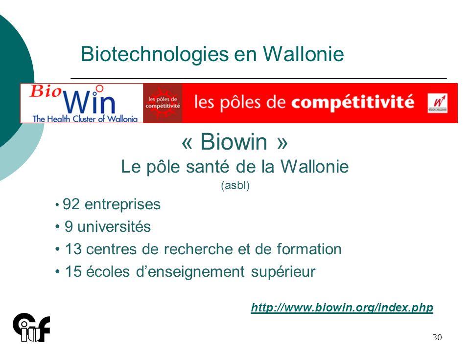 30 Biotechnologies en Wallonie « Biowin » Le pôle santé de la Wallonie (asbl) 92 entreprises 9 universités 13 centres de recherche et de formation 15