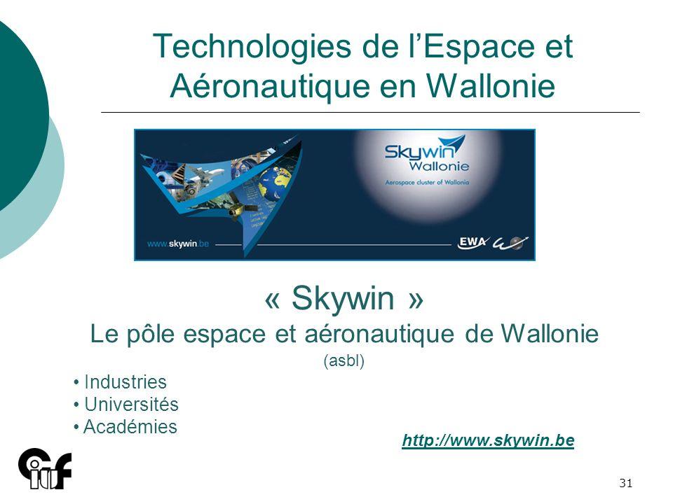 31 Technologies de lEspace et Aéronautique en Wallonie « Skywin » Le pôle espace et aéronautique de Wallonie (asbl) Industries Universités Académies h