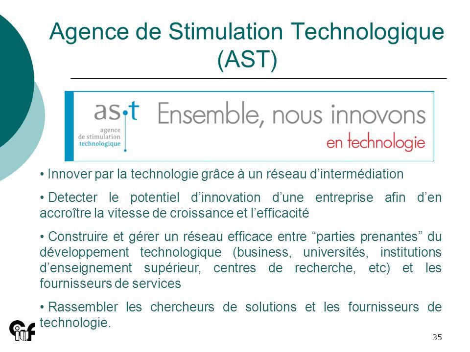 35 Agence de Stimulation Technologique (AST) Innover par la technologie grâce à un réseau dintermédiation Detecter le potentiel dinnovation dune entre