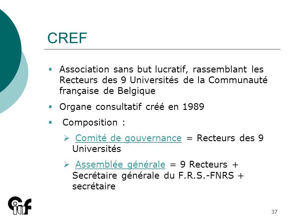 37 CREF Association sans but lucratif, rassemblant les Recteurs des 9 Universités de la Communauté française de Belgique Organe consultatif créé en 19