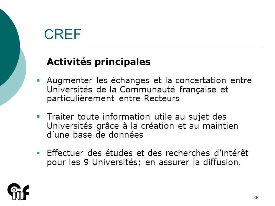 38 CREF Activités principales Augmenter les échanges et la concertation entre Universités de la Communauté française et particulièrement entre Recteur