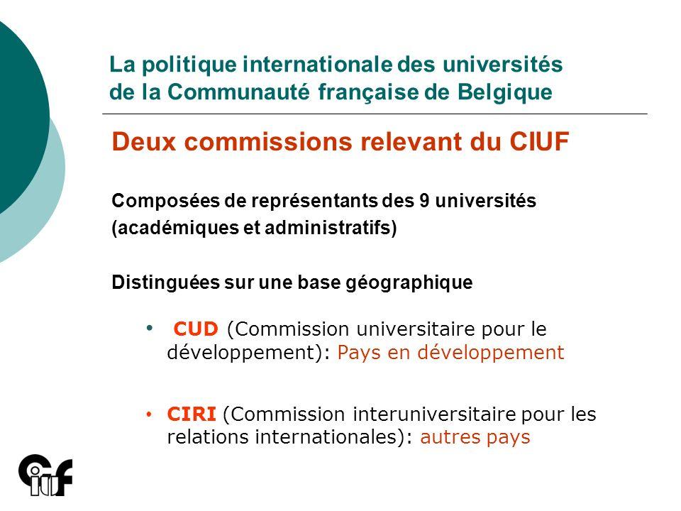 La politique internationale des universités de la Communauté française de Belgique Deux commissions relevant du CIUF Composées de représentants des 9
