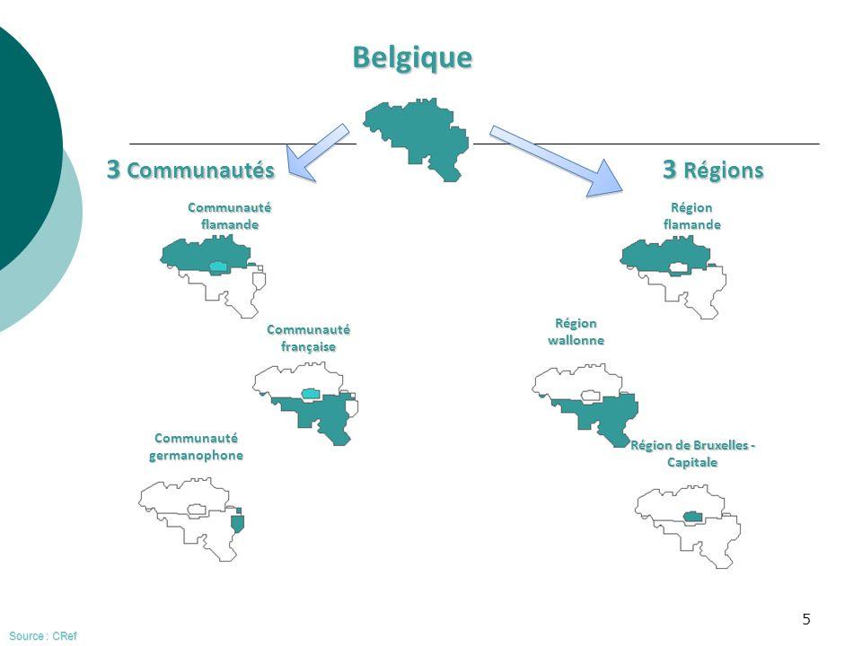 5 Communauté flamande Communauté française Communauté germanophone Belgique Région de Bruxelles - Capitale Région wallonne Région flamande 3 Communaut