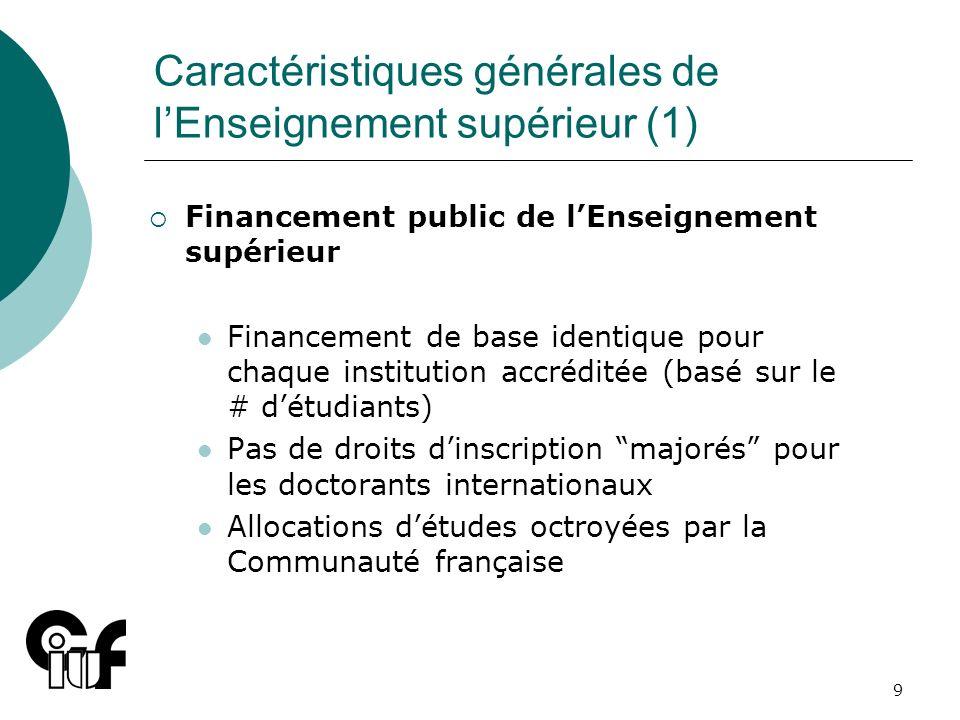 9 Caractéristiques générales de lEnseignement supérieur (1) Financement public de lEnseignement supérieur Financement de base identique pour chaque in