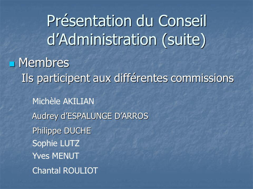 Présentation du Conseil dAdministration (suite) Responsables de commissions Responsables de commissions Bourse aux livres: Catherine AGUETTAZ Bourse a