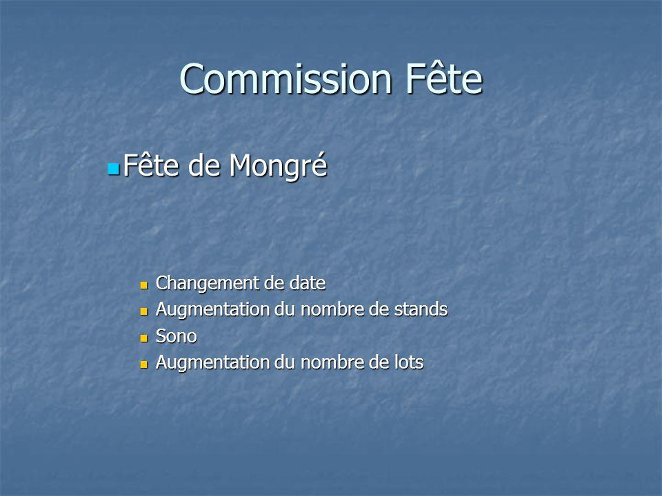 Commission Fête Fête de Mongré Fête de Mongré Changement de date Changement de date Augmentation du nombre de stands Augmentation du nombre de stands Sono Sono Augmentation du nombre de lots Augmentation du nombre de lots