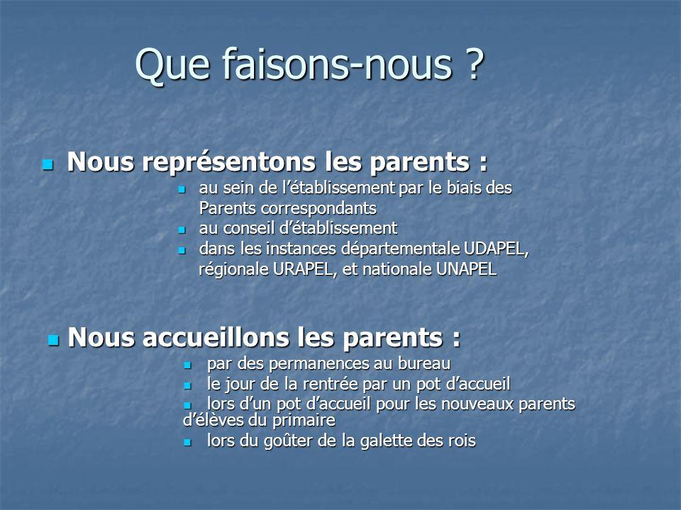 LAssociation des parents délèves de Mongré Qui sommes-nous ? Quelques parents volontaires représentant toutes les familles au sein de Notre Dame de Mo