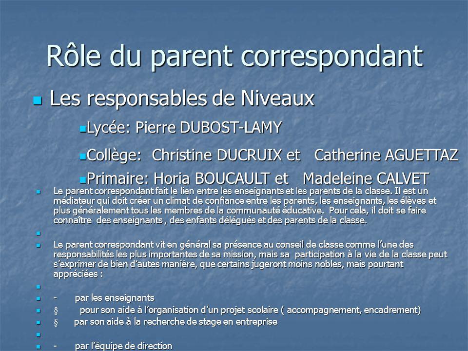 Rôle du parent correspondant Le parent correspondant fait le lien entre les enseignants et les parents de la classe.