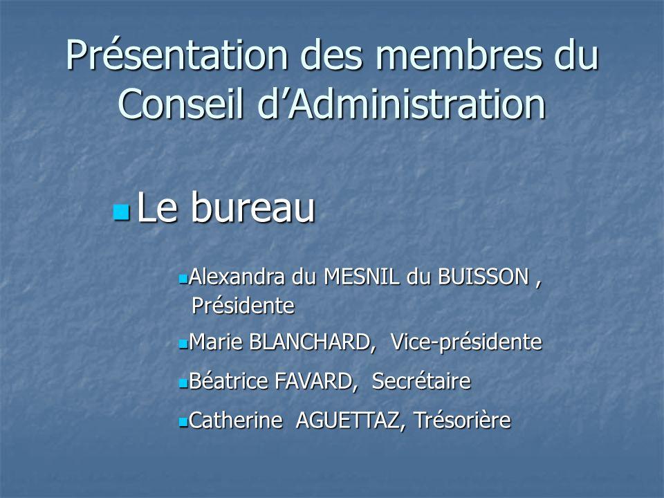 Le Conseil dAdministration Se réunit tous les mois et est composé comme suit : Le bureau Les 3 parents responsables : Lycée, Collège et primaire Les r