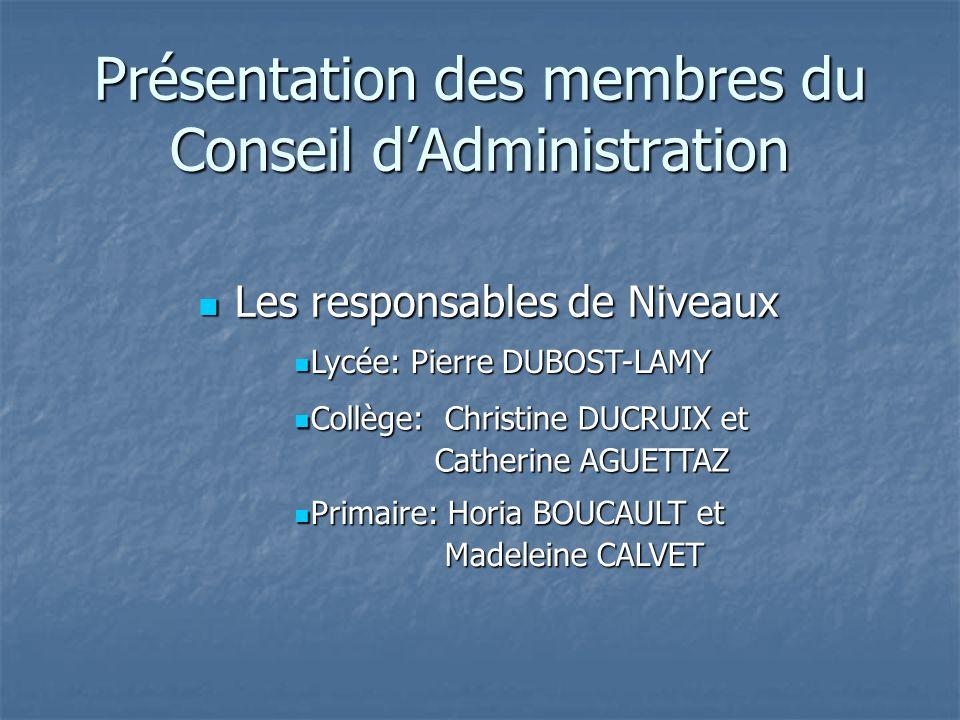 Présentation des membres du Conseil dAdministration Le Le bureau Alexandra du MESNIL du BUISSON, Alexandra du MESNIL du BUISSON, Présidente Présidente