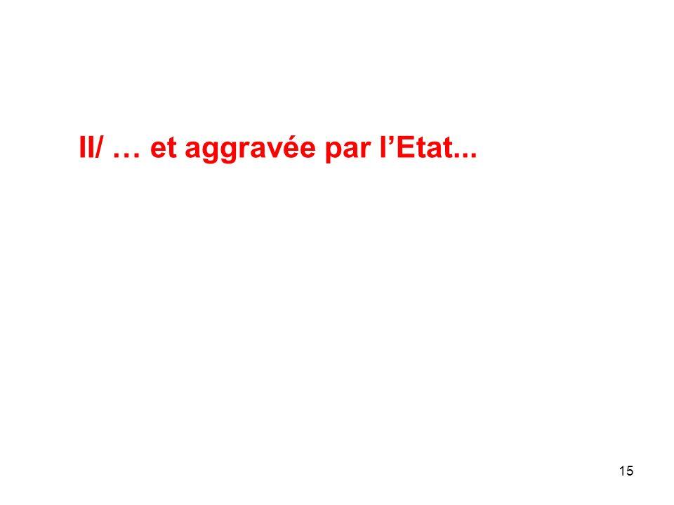 II/ … et aggravée par lEtat... 15