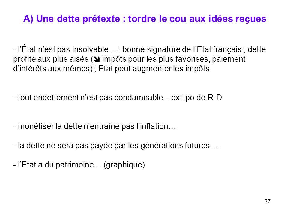 A) Une dette prétexte : tordre le cou aux idées reçues - lÉtat nest pas insolvable… : bonne signature de lEtat français ; dette profite aux plus aisés