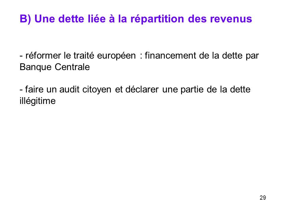 B) Une dette liée à la répartition des revenus - réformer le traité européen : financement de la dette par Banque Centrale - faire un audit citoyen et