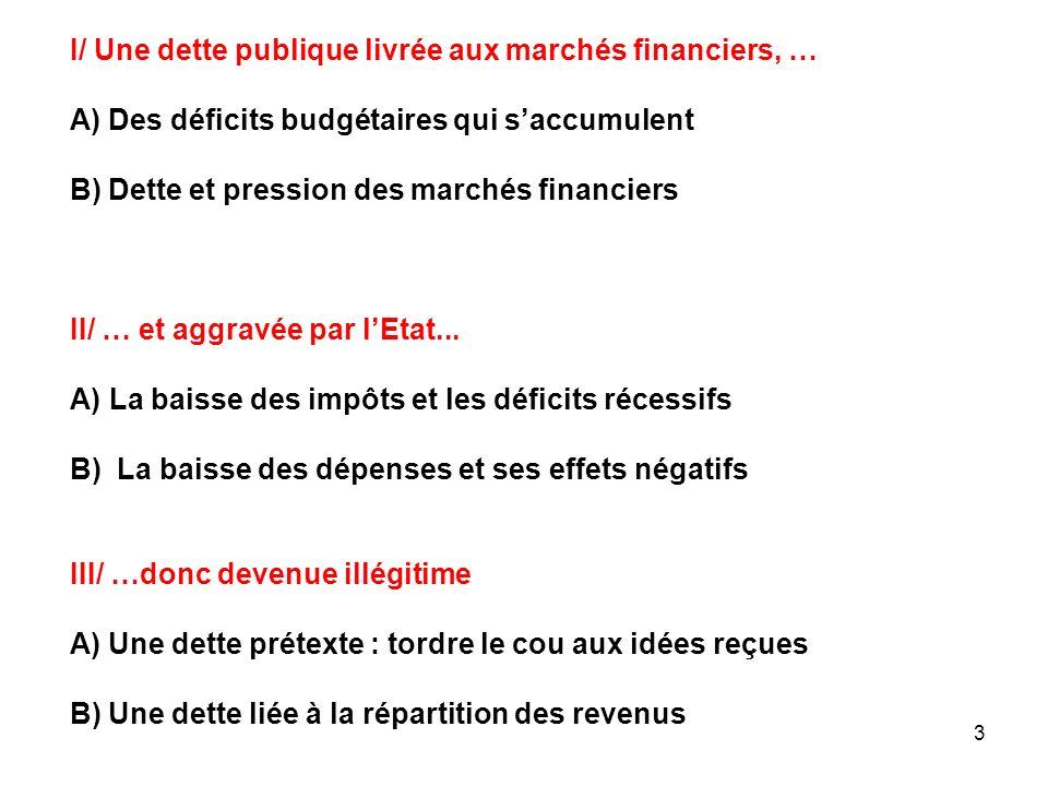I/ Une dette publique livrée aux marchés financiers, … A) Des déficits budgétaires qui saccumulent B) Dette et pression des marchés financiers II/ … e