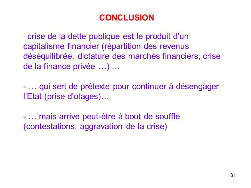CONCLUSION - crise de la dette publique est le produit dun capitalisme financier (répartition des revenus déséquilibrée, dictature des marchés financi