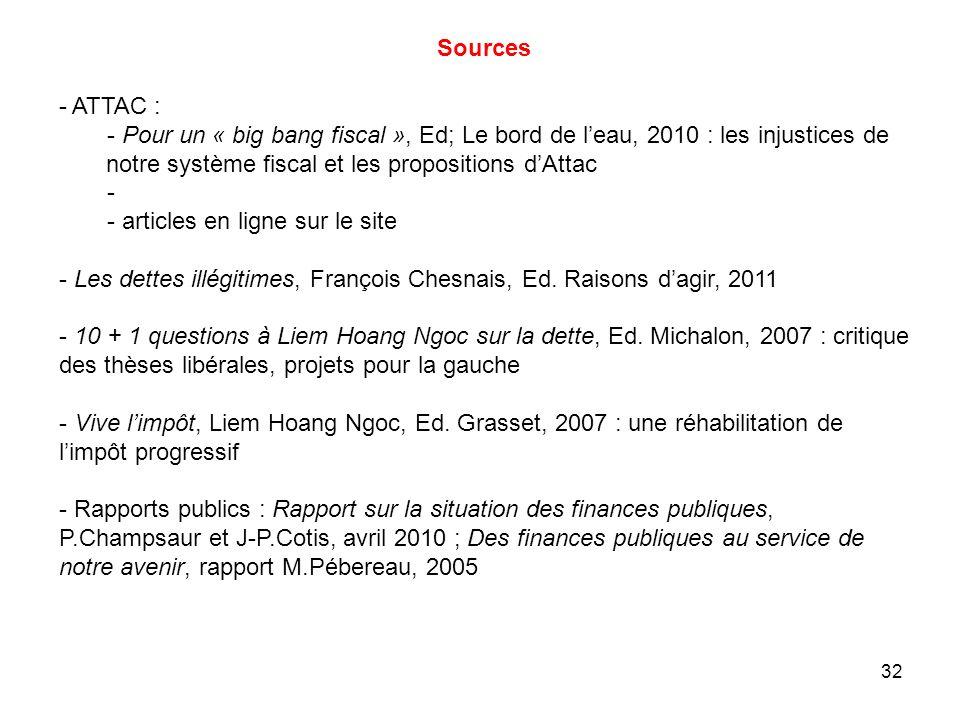 Sources - ATTAC : - Pour un « big bang fiscal », Ed; Le bord de leau, 2010 : les injustices de notre système fiscal et les propositions dAttac - - art