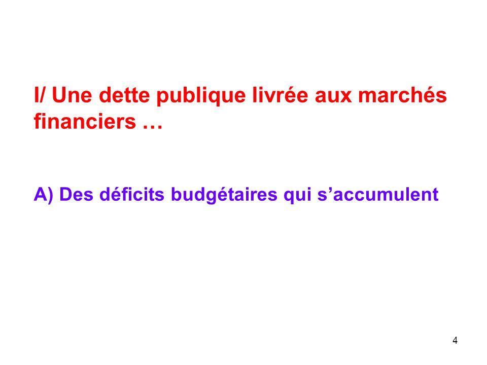 I/ Une dette publique livrée aux marchés financiers … A) Des déficits budgétaires qui saccumulent 4