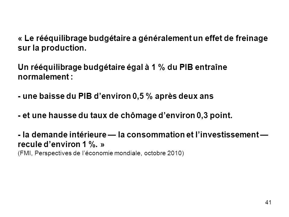 « Le rééquilibrage budgétaire a généralement un effet de freinage sur la production. Un rééquilibrage budgétaire égal à 1 % du PIB entraîne normalemen