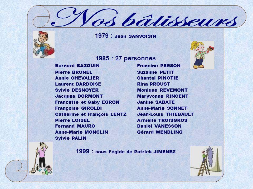 1979 : Jean SANVOISIN 1985 : 27 personnes Bernard BAZOUIN Francine PERSON Pierre BRUNEL Suzanne PETIT Annie CHEVALIER Chantal PINOTIE Laurent DARDOISE