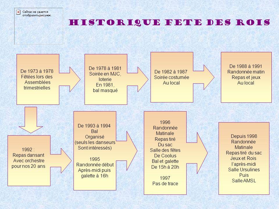 HISTORIQUE FETE DES ROIS De 1973 à 1978 Fêtées lors des Assemblées trimestrielles De 1978 à 1981 Soirée en MJC, loterie En 1981, bal masqué De 1982 à
