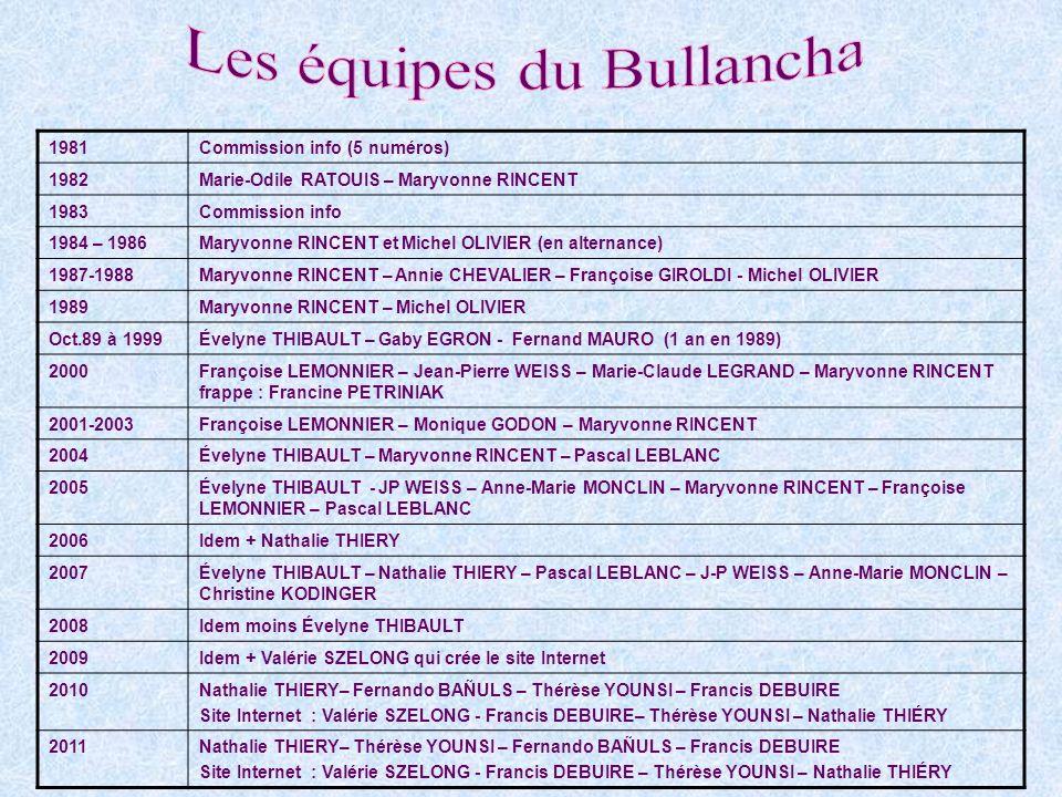 1981Commission info (5 numéros) 1982Marie-Odile RATOUIS – Maryvonne RINCENT 1983Commission info 1984 – 1986Maryvonne RINCENT et Michel OLIVIER (en alt