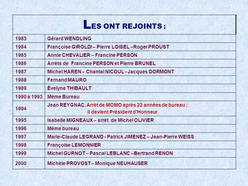 L ES ONT REJOINTS : 1983Gérard WENDLING 1984Françoise GIROLDI – Pierre LOISEL –Roger PROUST 1985Annie CHEVALIER – Francine PERSON 1986Arrêts de Franci