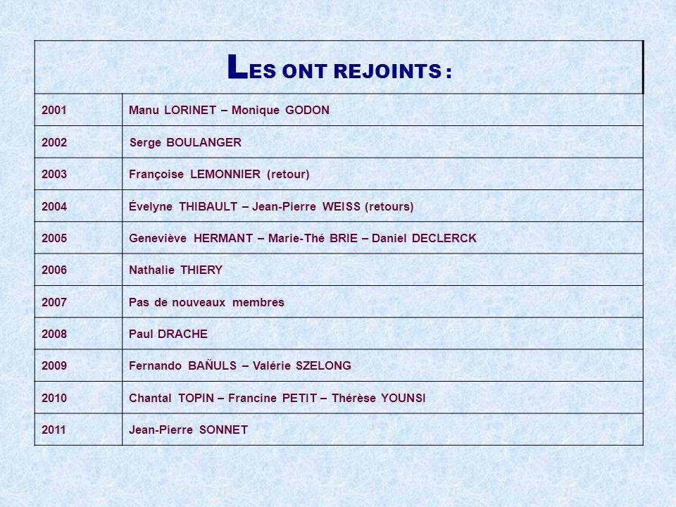 L ES ONT REJOINTS : 2001Manu LORINET – Monique GODON 2002Serge BOULANGER 2003Françoise LEMONNIER (retour) 2004Évelyne THIBAULT – Jean-Pierre WEISS (re