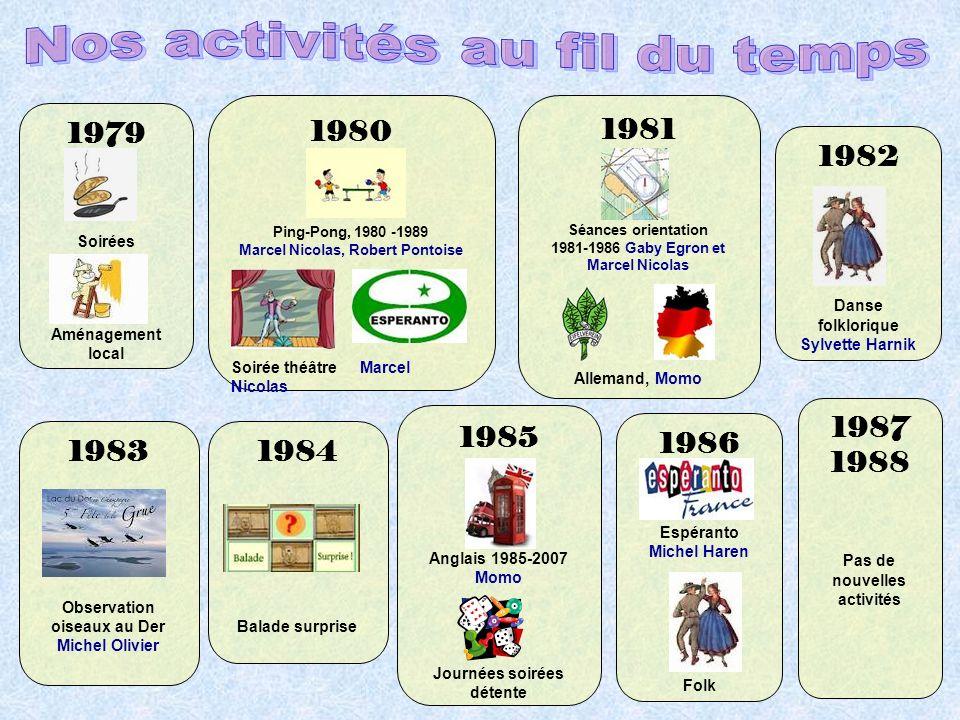 1979 Soirées Aménagement local 1980 Ping-Pong, 1980 -1989 Marcel Nicolas, Robert Pontoise Soirée théâtre Marcel Nicolas 1981 Séances orientation 1981-