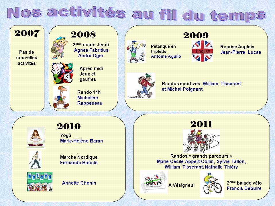2007 Pas de nouvelles activités 2008 2009 2010 2011 Randos « grands parcours » Marie-Cécile Appert-Collin, Sylvie Tallon, William Tisserant, Nathalie