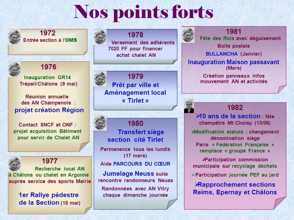 Nos points forts 1972 Entrée section à l OMS 1977 Recherche local AN à Châlons ou chalet en Argonne auprès service des sports Mairie 1er Rallye pédest