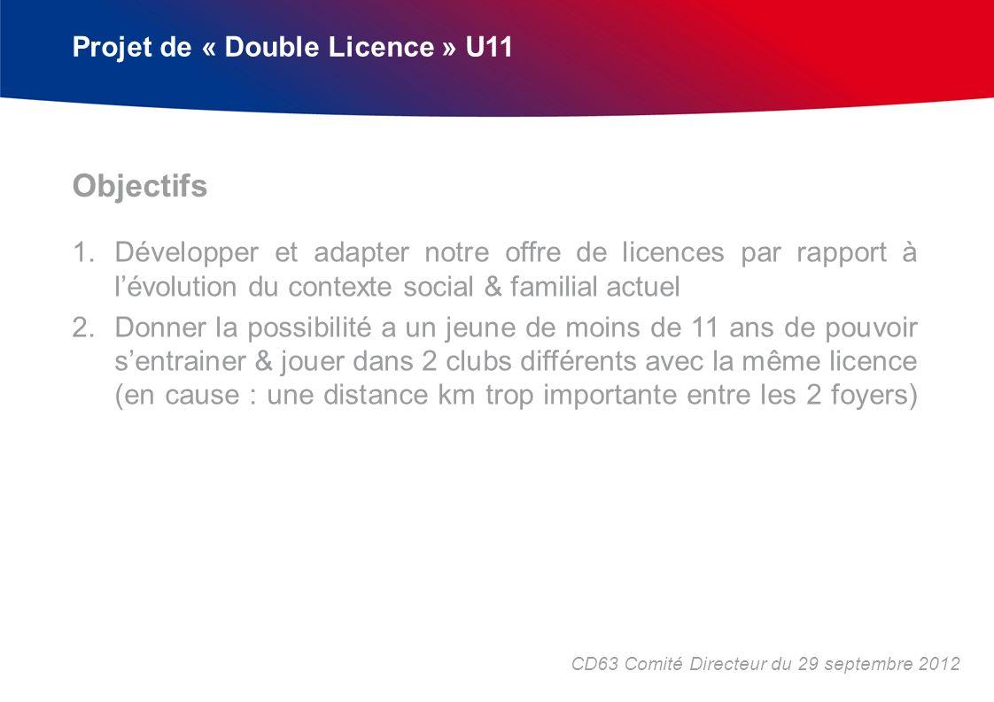 Projet de « Double Licence » U11 1.Développer et adapter notre offre de licences par rapport à lévolution du contexte social & familial actuel 2.Donner la possibilité a un jeune de moins de 11 ans de pouvoir sentrainer & jouer dans 2 clubs différents avec la même licence (en cause : une distance km trop importante entre les 2 foyers) Objectifs CD63 Comité Directeur du 29 septembre 2012