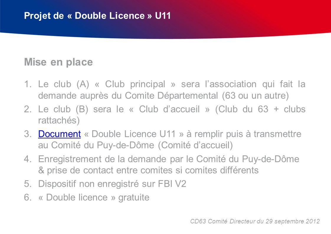 Projet de « Double Licence » U11 1.Le club (A) « Club principal » sera lassociation qui fait la demande auprès du Comite Départemental (63 ou un autre) 2.Le club (B) sera le « Club daccueil » (Club du 63 + clubs rattachés) 3.Document « Double Licence U11 » à remplir puis à transmettre au Comité du Puy-de-Dôme (Comité daccueil)Document 4.Enregistrement de la demande par le Comité du Puy-de-Dôme & prise de contact entre comites si comites différents 5.Dispositif non enregistré sur FBI V2 6.« Double licence » gratuite Mise en place CD63 Comité Directeur du 29 septembre 2012