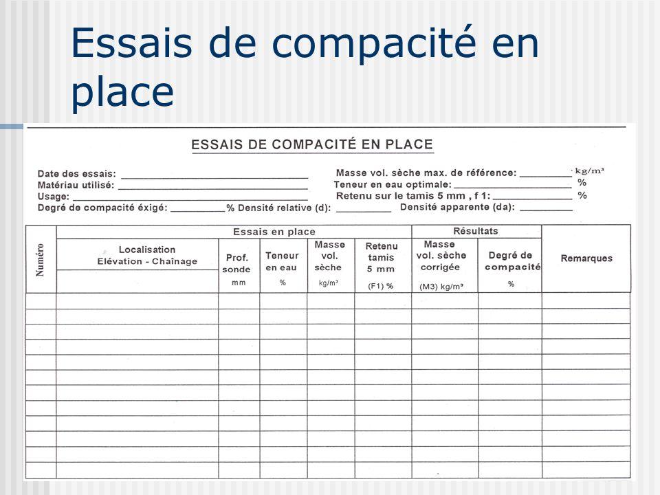 Essais de compacité en place Rapport dessai COGEMAT INC.