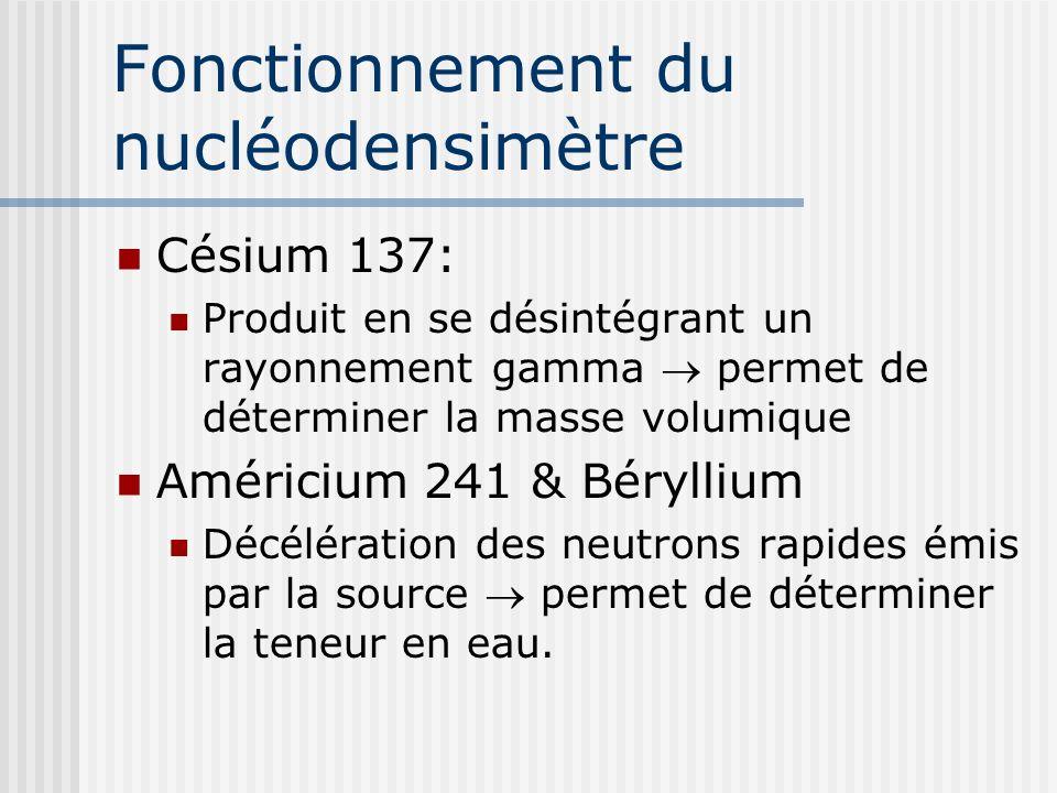 Fonctionnement du nucléodensimètre Césium 137: Produit en se désintégrant un rayonnement gamma permet de déterminer la masse volumique Américium 241 & Béryllium Décélération des neutrons rapides émis par la source permet de déterminer la teneur en eau.