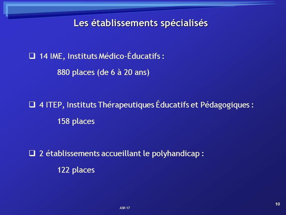 10 Les établissements spécialisés 14 IME, Instituts Médico-Éducatifs : 880 places (de 6 à 20 ans) 4 ITEP, Instituts Thérapeutiques Éducatifs et Pédago