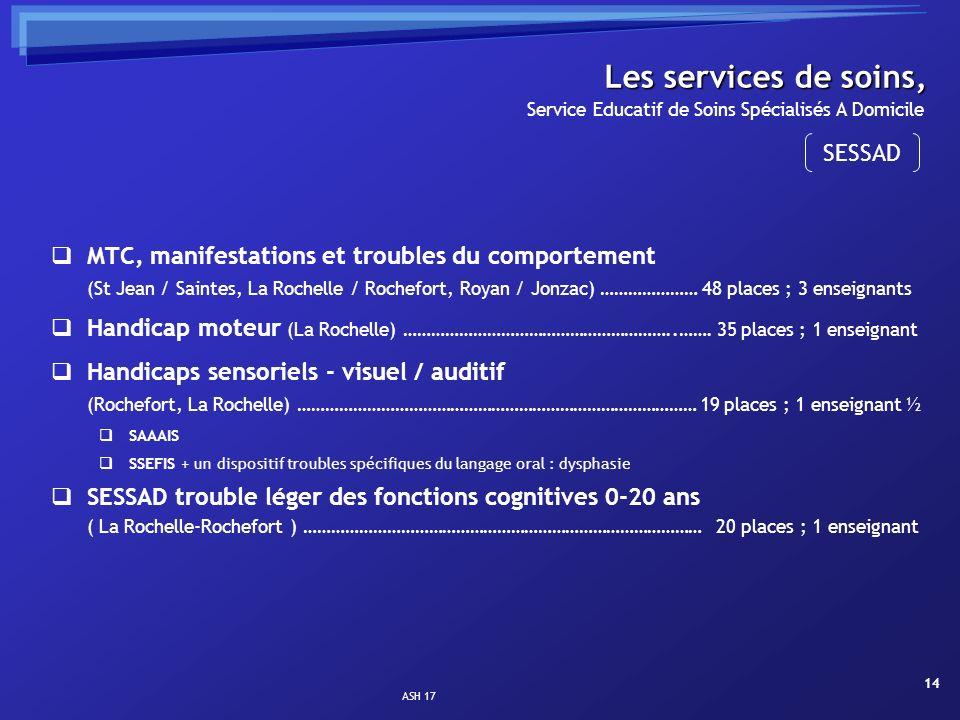 ASH 17 14 Les services de soins, MTC, manifestations et troubles du comportement (St Jean / Saintes, La Rochelle / Rochefort, Royan / Jonzac) …………………