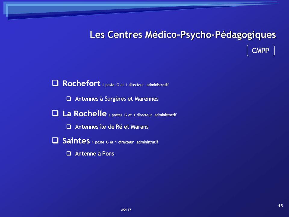 ASH 17 15 Les Centres Médico-Psycho-Pédagogiques Rochefort 1 poste G et 1 directeur administratif Antennes à Surgères et Marennes La Rochelle 2 postes
