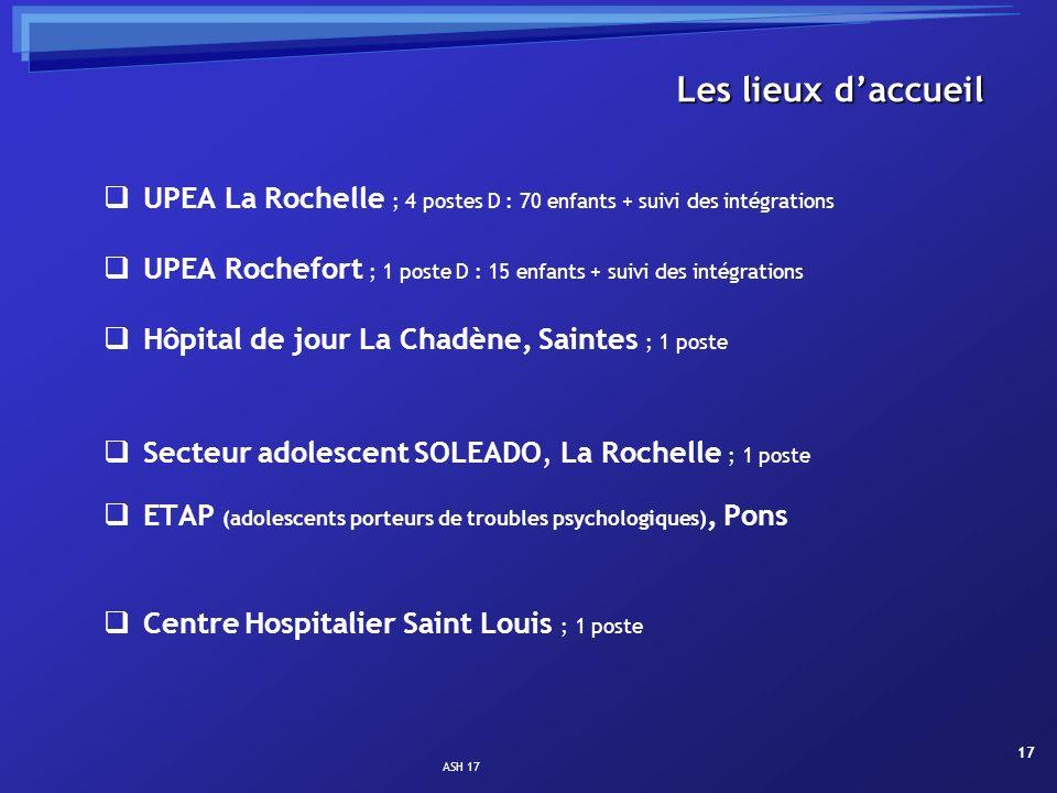 ASH 17 17 Les lieux daccueil UPEA La Rochelle ; 4 postes D : 70 enfants + suivi des intégrations UPEA Rochefort ; 1 poste D : 15 enfants + suivi des i