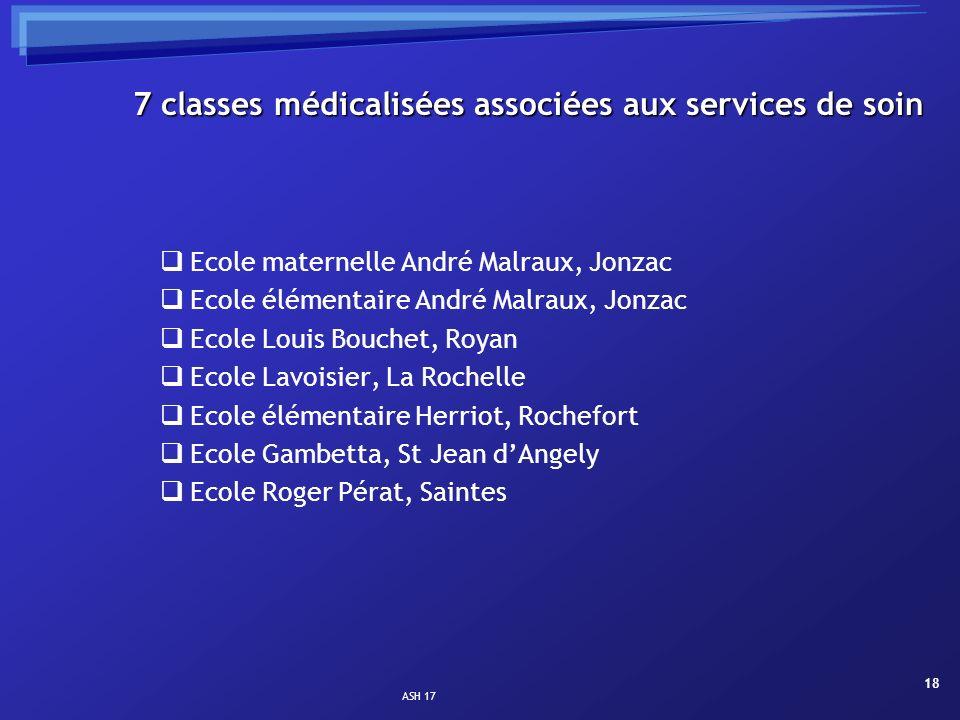 ASH 17 18 Ecole maternelle André Malraux, Jonzac Ecole élémentaire André Malraux, Jonzac Ecole Louis Bouchet, Royan Ecole Lavoisier, La Rochelle Ecole