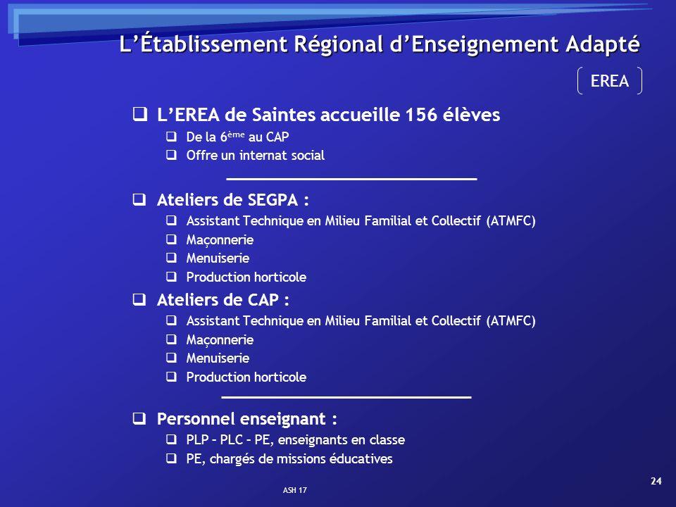 ASH 17 24 LÉtablissement Régional dEnseignement Adapté LEREA de Saintes accueille 156 élèves De la 6 ème au CAP Offre un internat social Ateliers de S