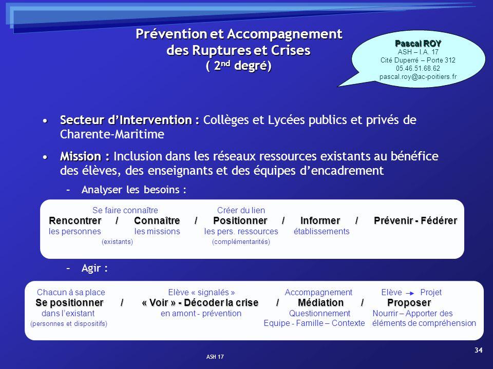 ASH 17 34 Prévention et Accompagnement des Ruptures et Crises ( 2 nd degré) Secteur dIntervention :Secteur dIntervention : Collèges et Lycées publics