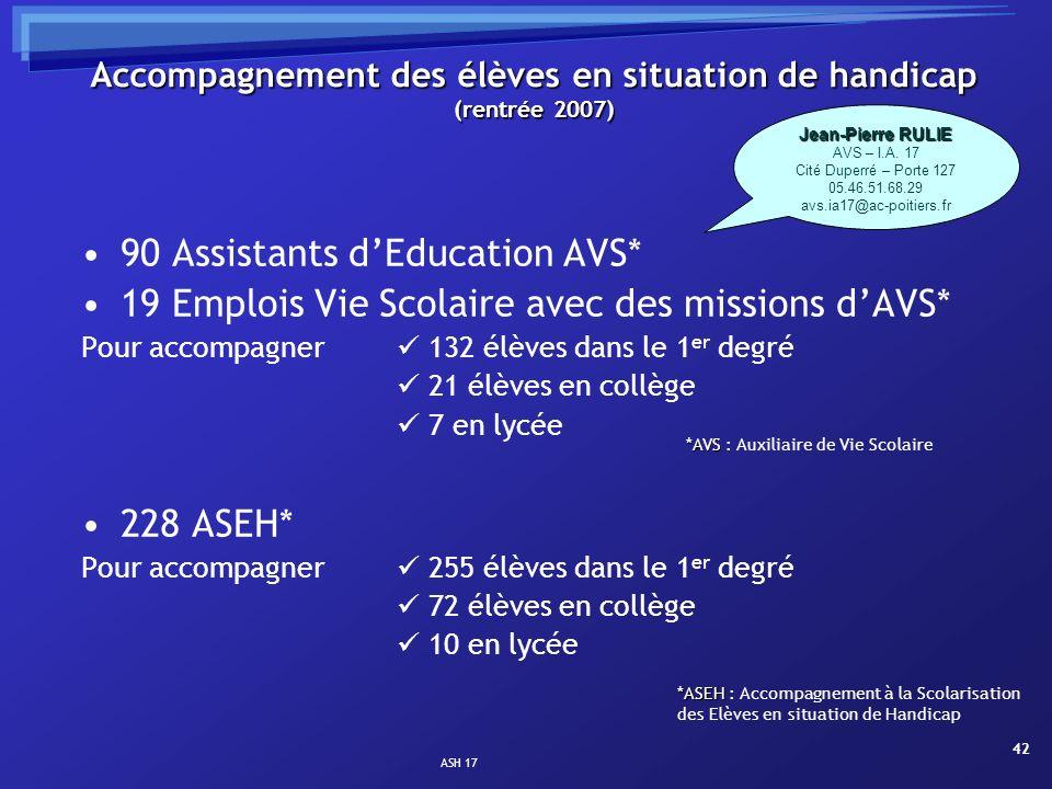 ASH 17 42 Accompagnement des élèves en situation de handicap (rentrée 2007) 90 Assistants dEducation AVS* 19 Emplois Vie Scolaire avec des missions dA
