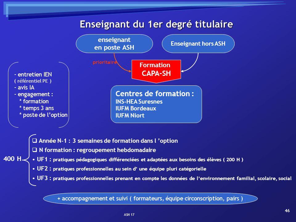ASH 17 46 prioritaire 400 H Année N-1 : 3 semaines de formation dans l option N formation : regroupement hebdomadaire UF1 : pratiques pédagogiques dif