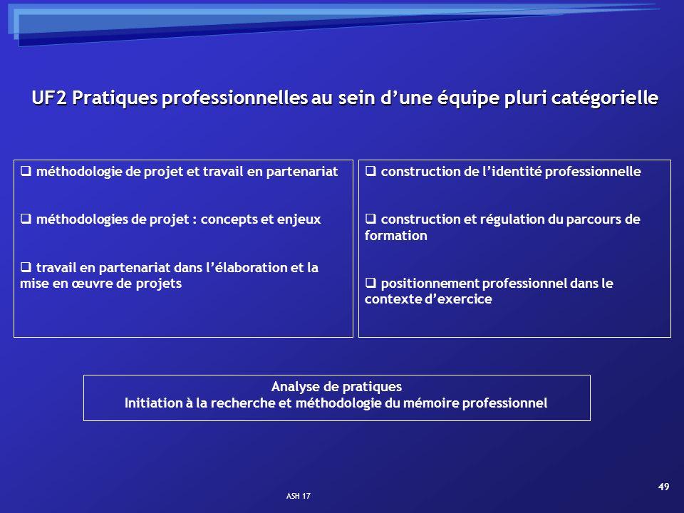 ASH 17 49 méthodologie de projet et travail en partenariat méthodologies de projet : concepts et enjeux travail en partenariat dans lélaboration et la