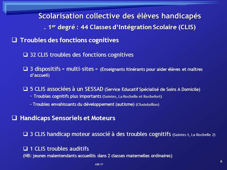 6 Scolarisation collective des élèves handicapés. 1 er degré : 44 Classes dIntégration Scolaire (CLIS) Troubles des fonctions cognitives 32 CLIS troub