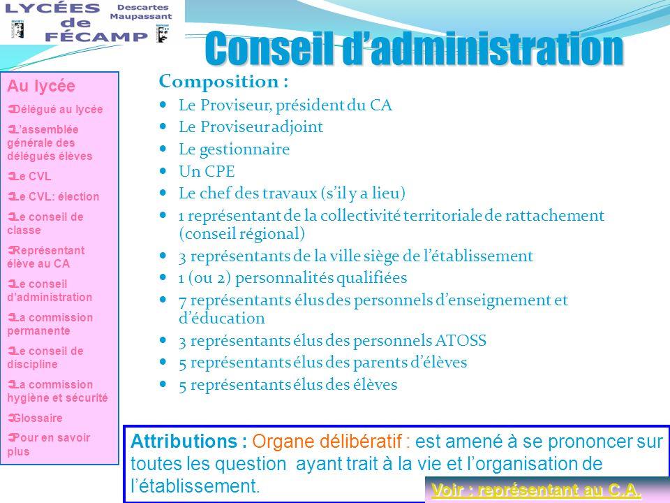 Conseil dadministration Composition : Le Proviseur, président du CA Le Proviseur adjoint Le gestionnaire Un CPE Le chef des travaux (sil y a lieu) 1 r