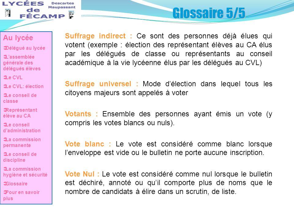 Glossaire 5/5 Suffrage indirect : Ce sont des personnes déjà élues qui votent (exemple : élection des représentant élèves au CA élus par les délégués
